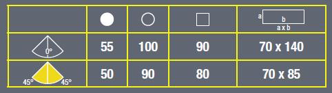 Macc New300E Capacity