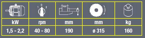 Macc New 300E Specs and data