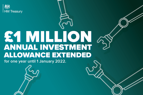Annual Investment Allowance AIA